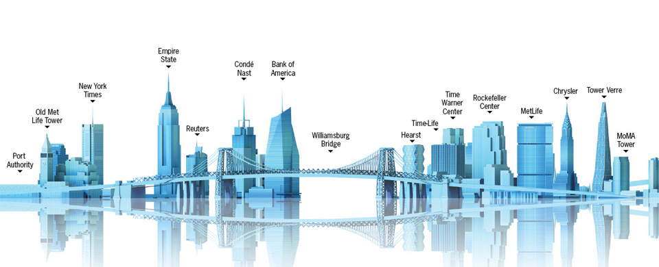 nyc skyline map by vandam